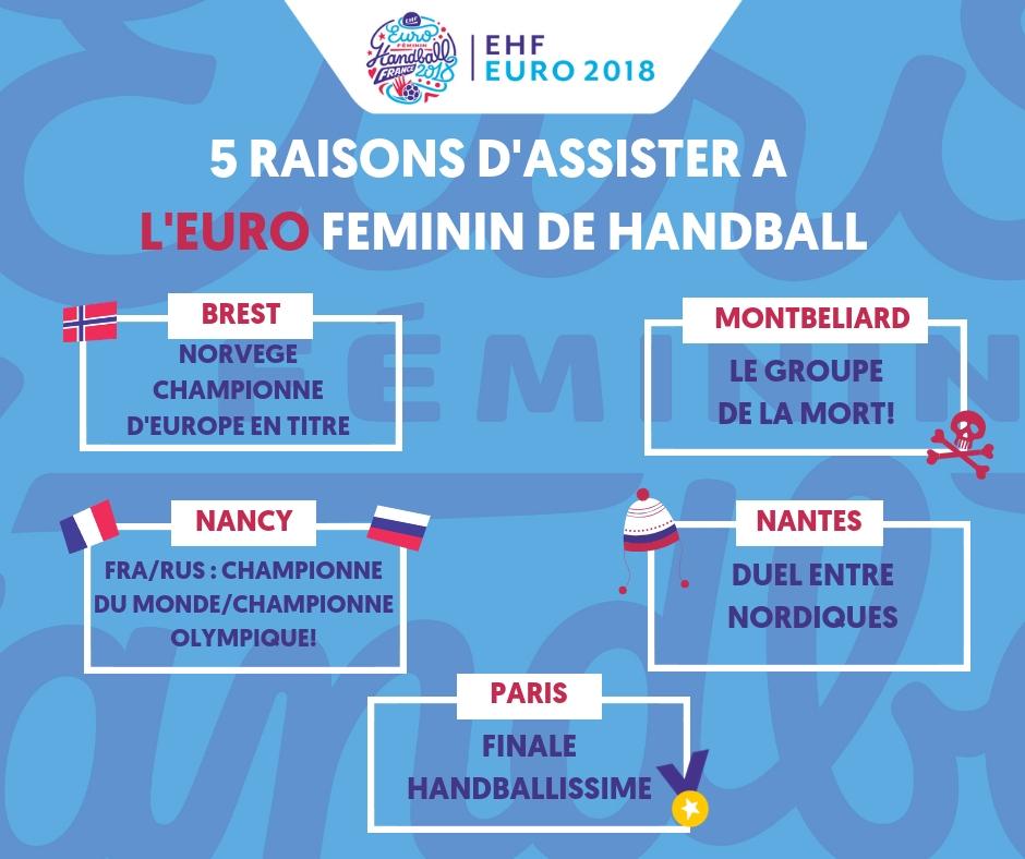 INFOGRAPHIE 5 RAISON ASSISTER A L'EHF EURO 2018.jpg